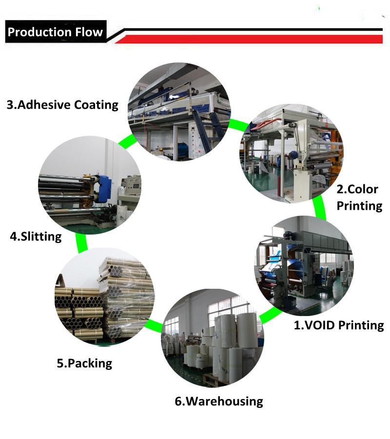 Production Flow.jpg